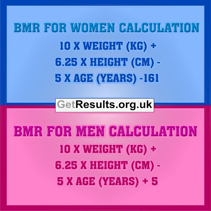 Get Results: BMR calculation
