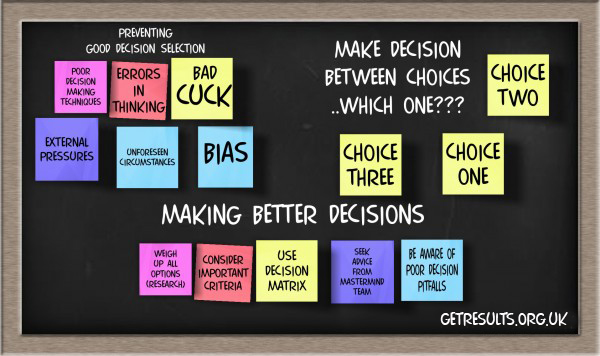 Get Results: decision making