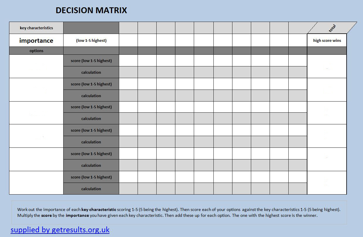 Problem solving get lasting results with mike for Decision matrix template free download