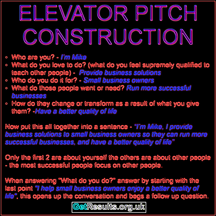 Get Results: Elevator pitch construction