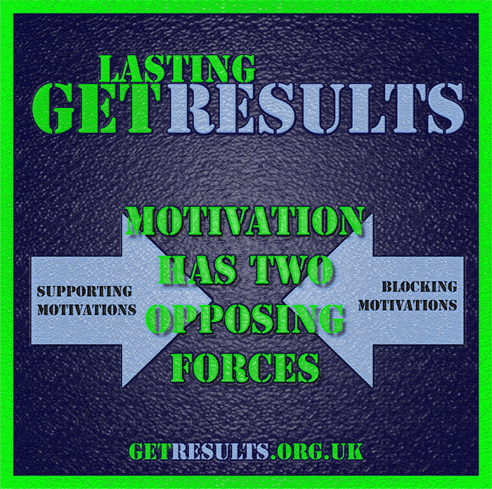 Get Results: opposing motivations