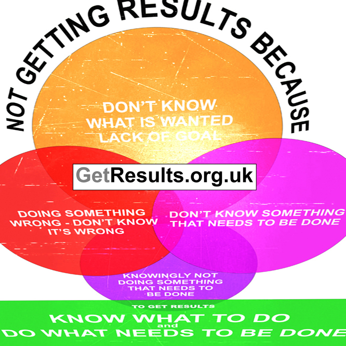 Get Results: why you're not getting results