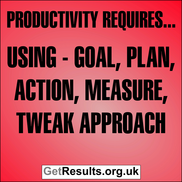 Get Results: Productivity requires using - goal, plan, action, measure, tweak approach