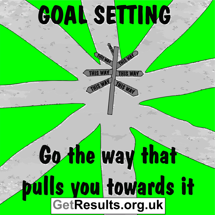 Get Results: which way goal setting