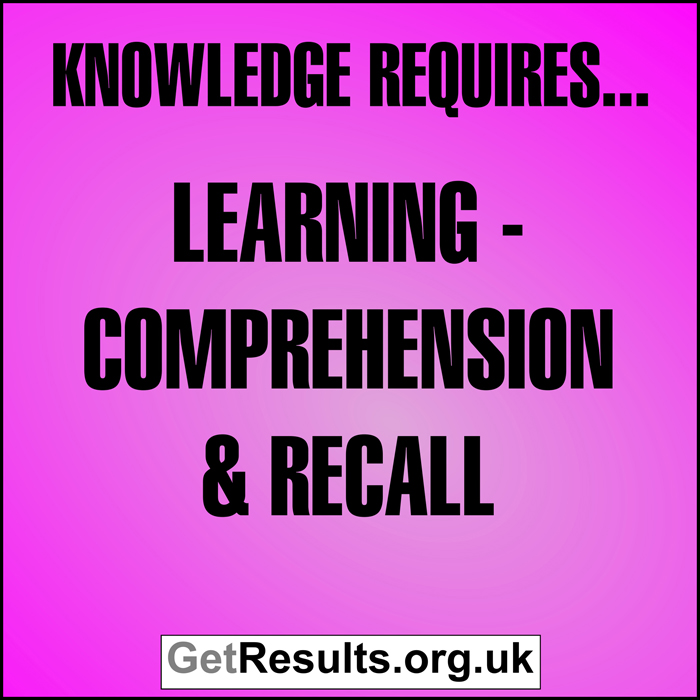 Get Results: Knowledge requires learning, comprehension and recall