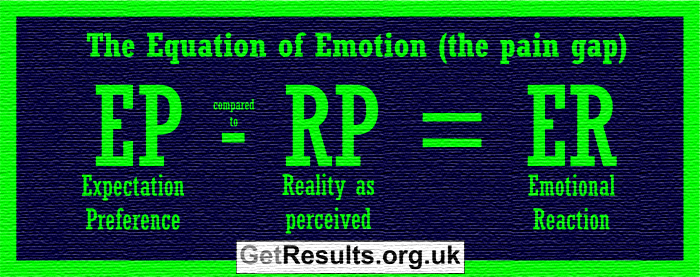 Get Results: the equation of emotion