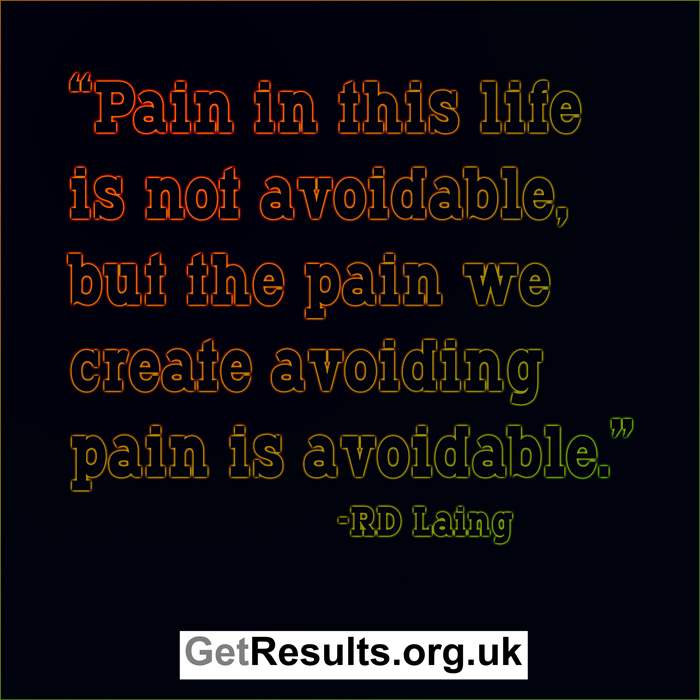 Get Results: pain we create is avoidable