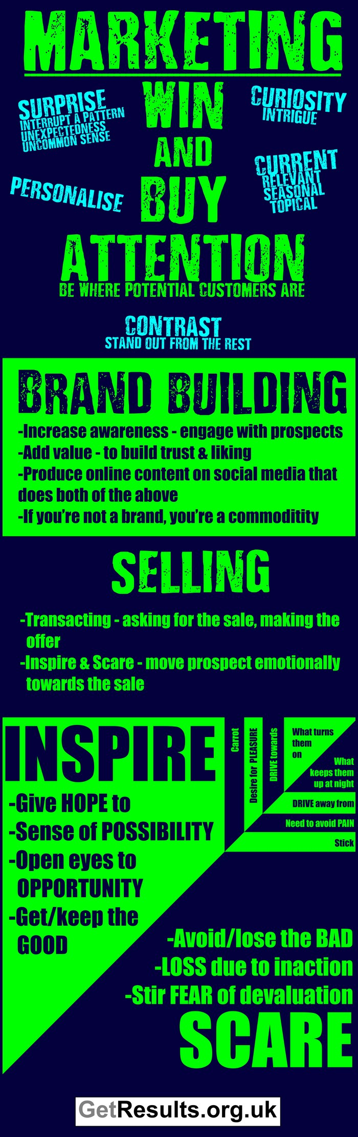 Get Results: marketing illustration