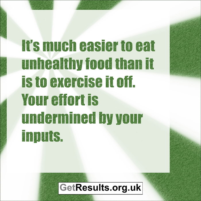Get Results: poor inputs undermines your efforts