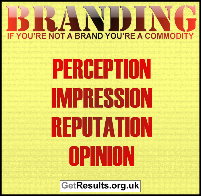 Get Results: branding components graphic